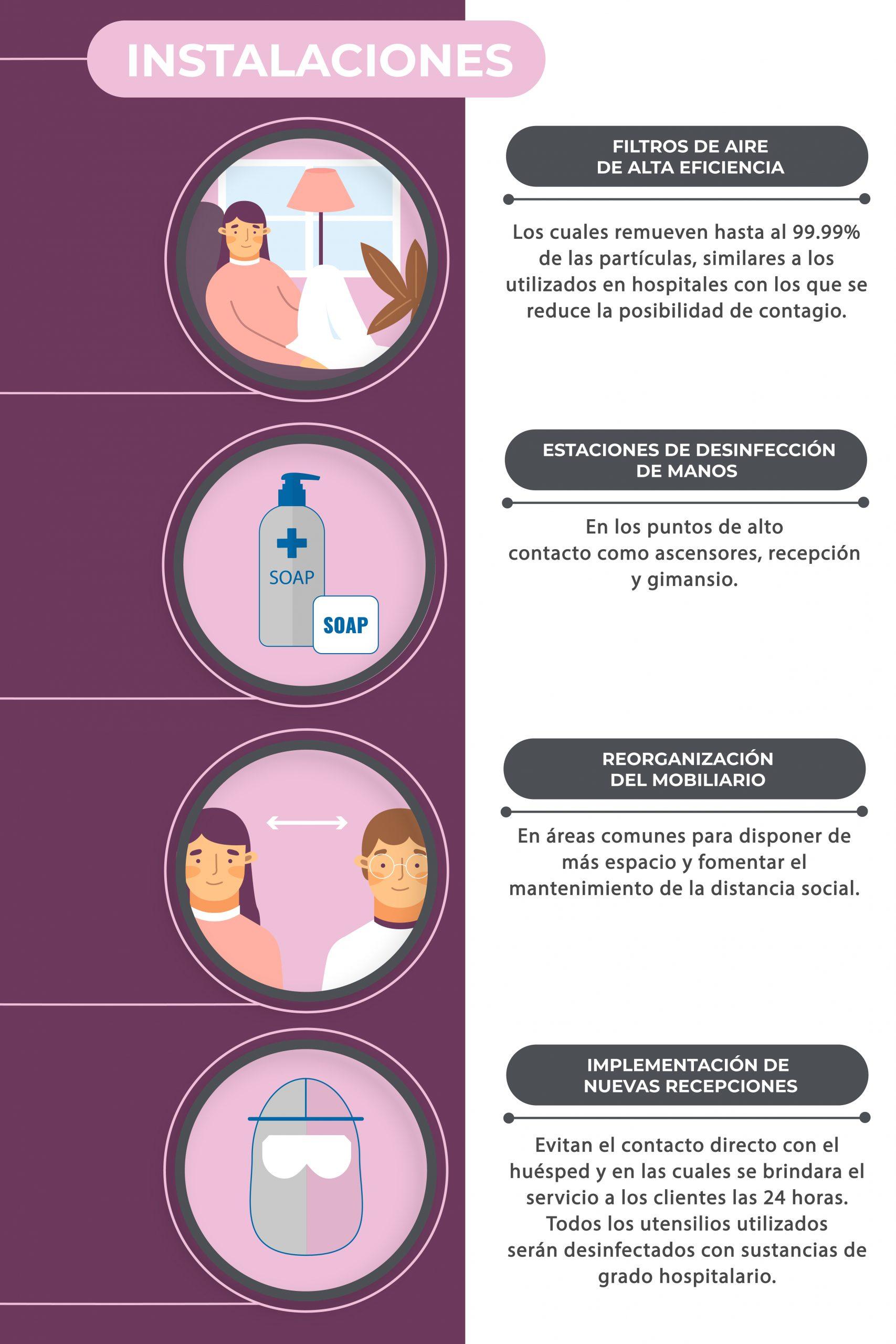Medidas sanitarias